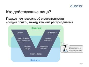 Responsibility for Quality in IT-Projects Tsepkov SQAdays-20 (2016-11).pdf